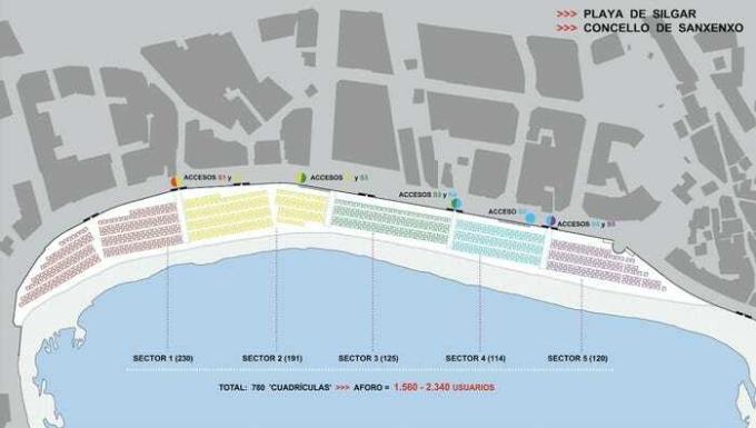 Bãi biển được chia thành năm khu vực, có thể đón tiếp hàng nghìn du khách trong mùa hè Covid-19. Ảnh: Sanxenxo.