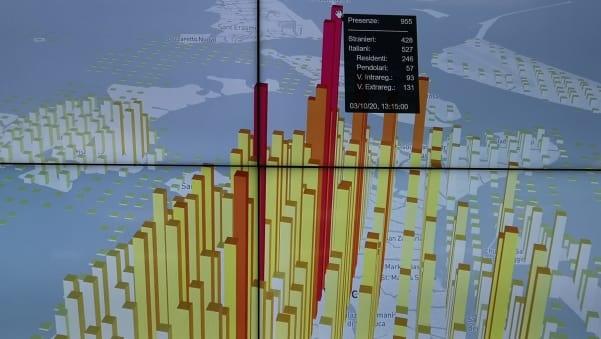 Hệ thống còn phân tích được những thông tin cá nhân như quốc tịch của du khách nước ngoài, thành phố những khách là người Italy sinh sống... dựa vào nơi đăng ký điện thoại di động. Những dữ liệu này được hiển thị thành biểu đồ cột trên bản đồ - thể hiện những nơi tập trung quá đông đúc trong thời gian thực. Ảnh: CNN